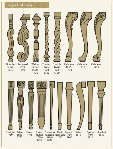 Antique Leg Styles