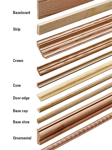 Kinds of Moulding