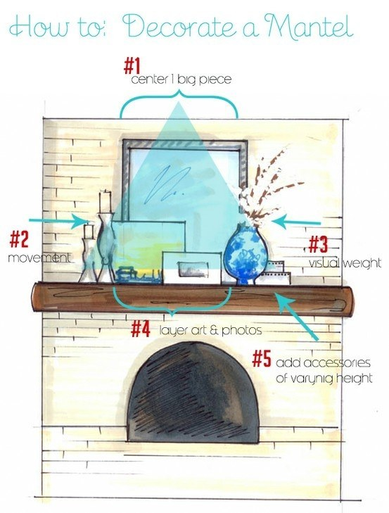 Mantel Decor Diagram