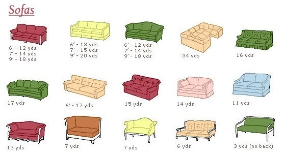 Yardage for Sofa Upholstery