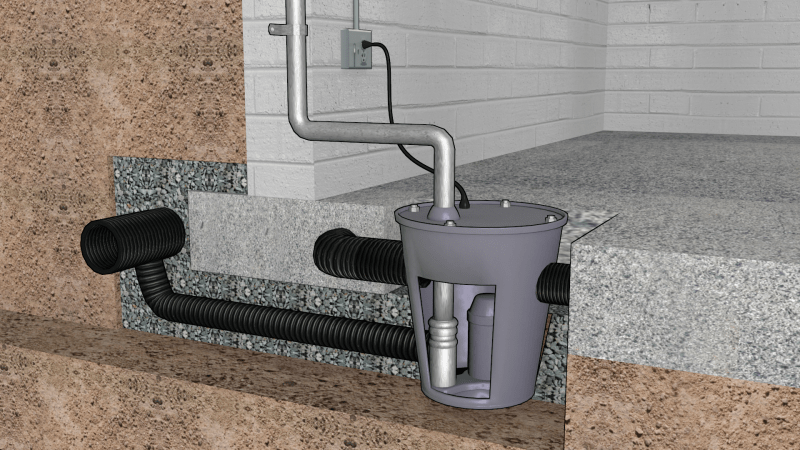 Tips For Choosing The Best Sump Pump For Your Home Basement