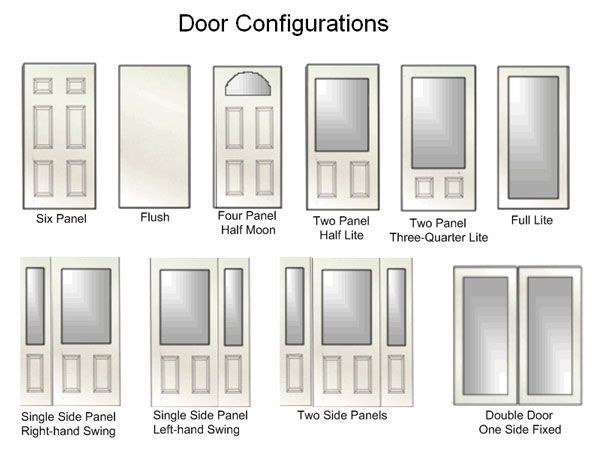 These diagrams are everything you need to decorate your home for Types of doors