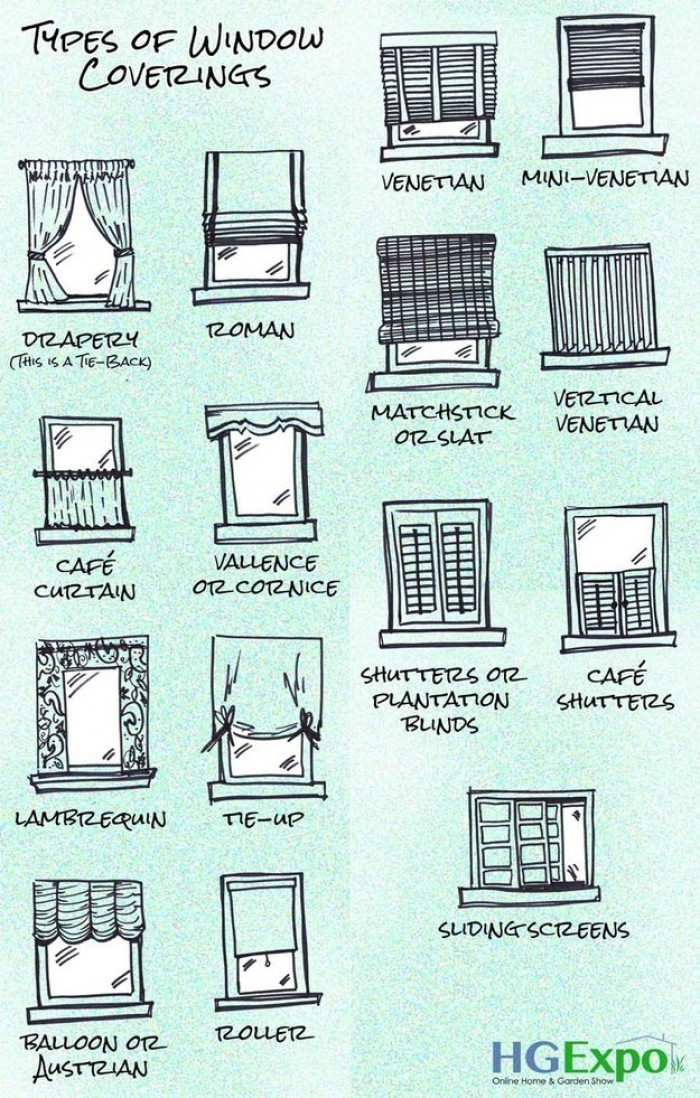 Window covering styles for Types of window coverings